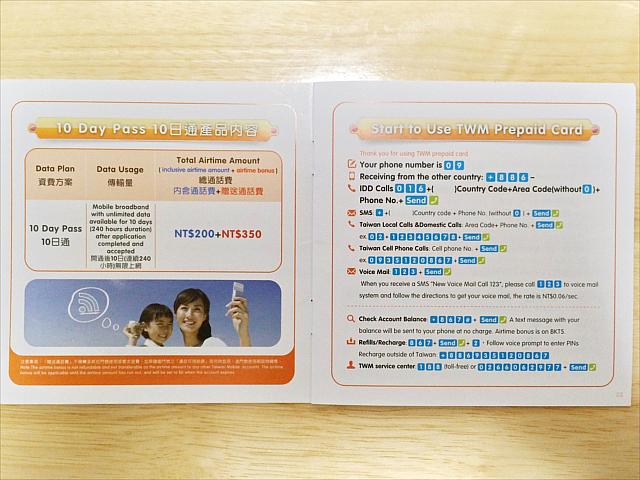 SIMカード詳細