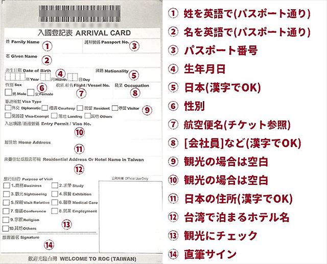 【台湾】機内で書く入国カードの書き方