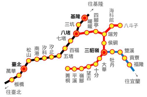 台鉄路線図